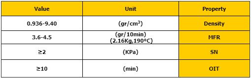 جدول مشخصات پلی اتیلن 3840