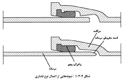 نمونههایی از اتصال نوع فشاری لوله چدن