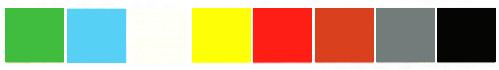 رنگ دریچه کامپوزیتی منهول