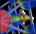 آزمایشها و تست پلیمری و پلی اتیلن