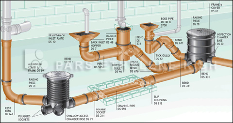 True silent for Residential drainage design