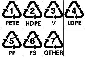 علائم و اعداد بازیافت